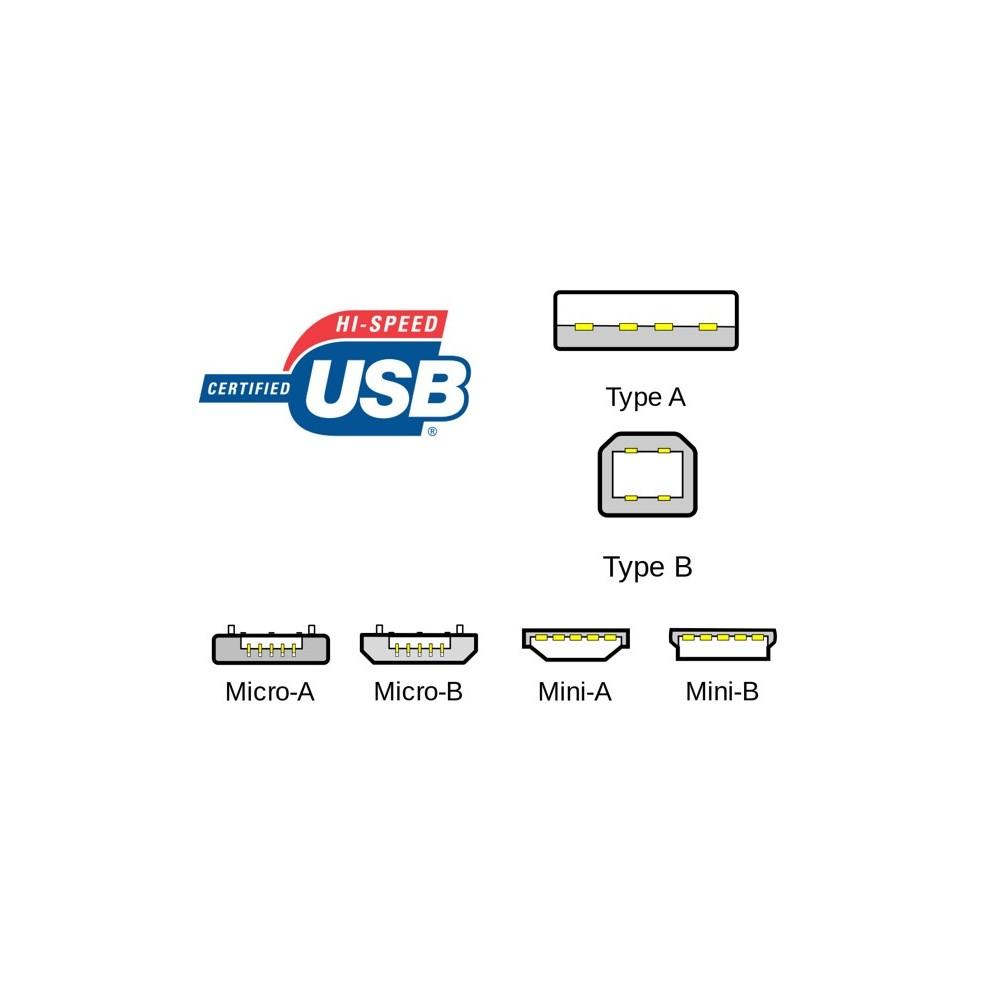 USB-kabel (A-A micro) - In-akustik Premium